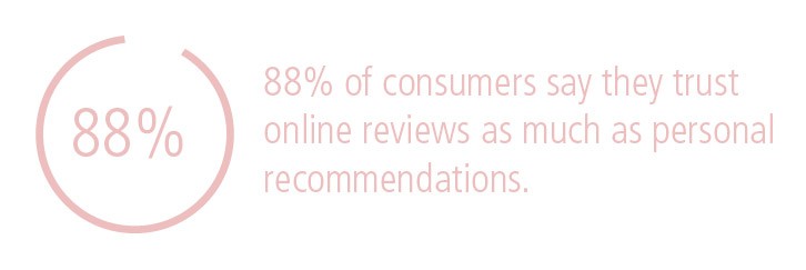 online-reviews-infographic2-726x243