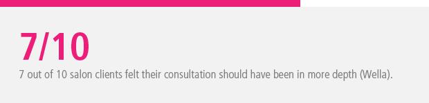 wella-consultation-statistic