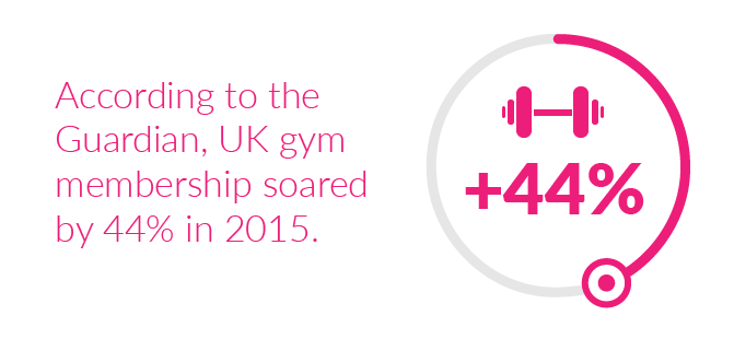 guardian-uk-gym-membership